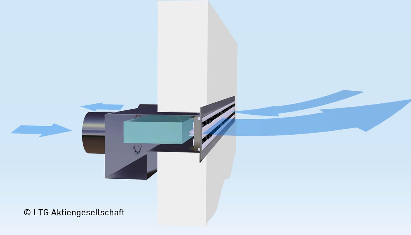 Drywall Slot Diffuser : Ceiling slot diffuser ltg wand schlitzdurchlass lwmodule