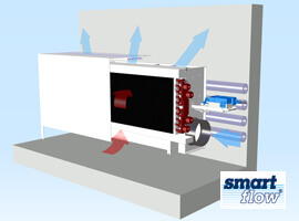 LTG Induction Unit for Sill Installation HFVsf SmartFlow, new SmartFlow Technology, energy-saving highly comfortable