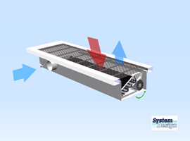 LTG Floor Fan Coil VKB, quietly and efficient, suitable for low floor heights.