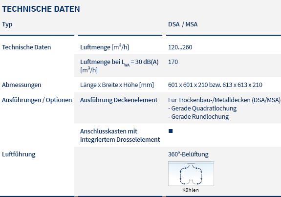 pic_table_ceiling-jet-diffusers_DSA+MSA_LTG_de
