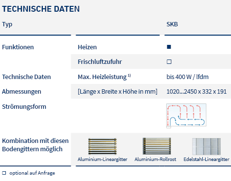 pic_table_fan coil units_SKB_LTG_de