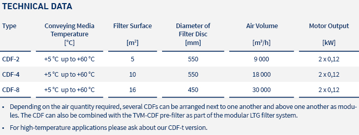 pic_table_filters_cdf_LTG_en