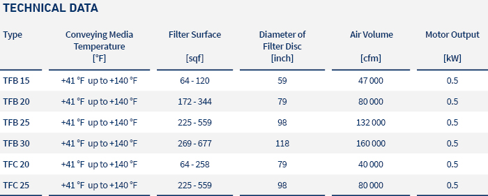 pic_table_filters_tf_LTG_us