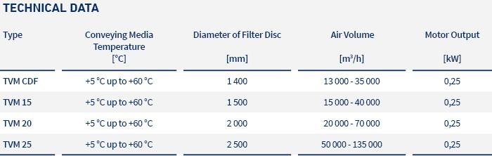 pic_table_filters_tvm_LTG_en