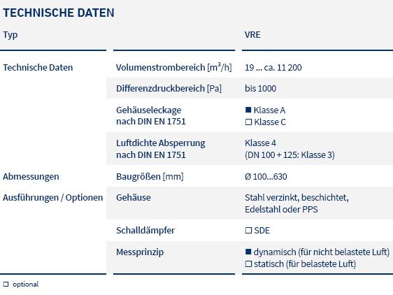 pic_table_flow rate controllers_VRE_LTG_de