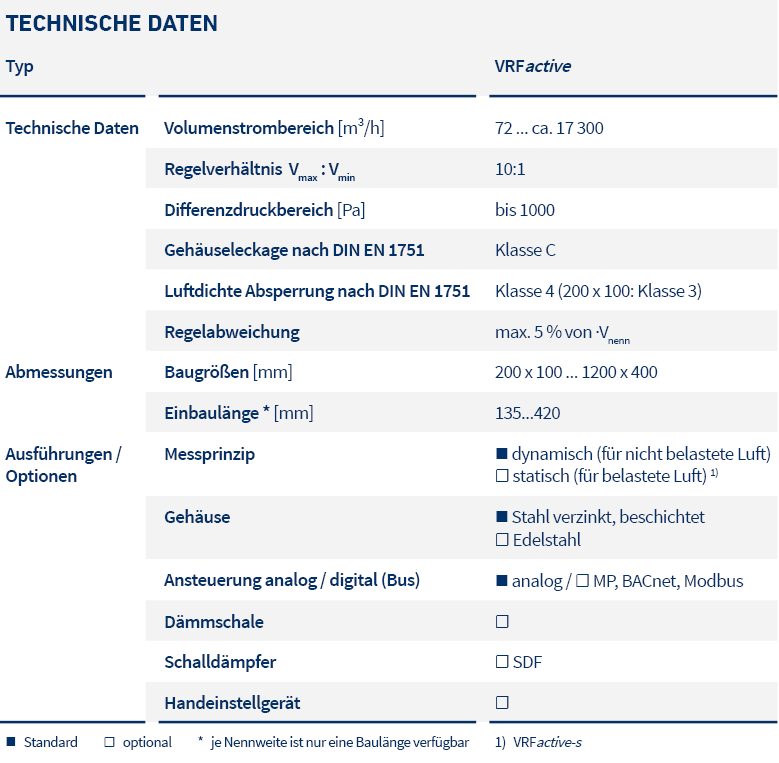 pic_table_flow rate controllers_VRFactive_LTG_de