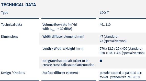 pic_table_linear diffusers_LDO-T_LTG_en
