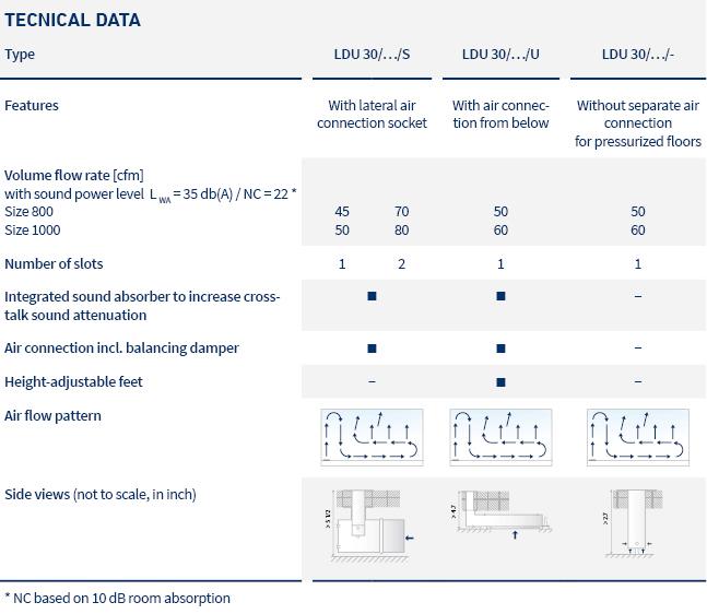 pic_table_linear diffusers_LDU_LTG_us