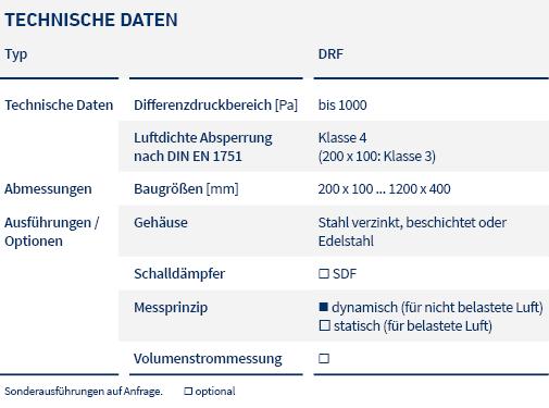 pic_table_pressure controllers_DRF_LTG_de