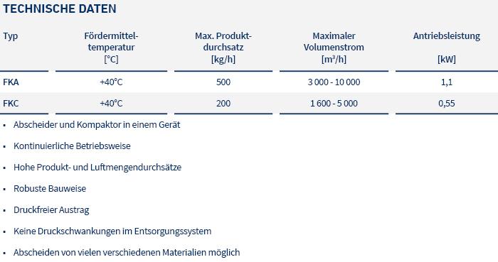 pic_table_seperators compactors_fka fkc_LTG_de