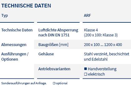 pic_table_shut off dampers_ARF_LTG_de