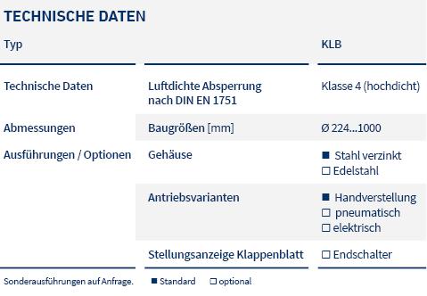 pic_table_shut off dampers_KLB_LTG_de