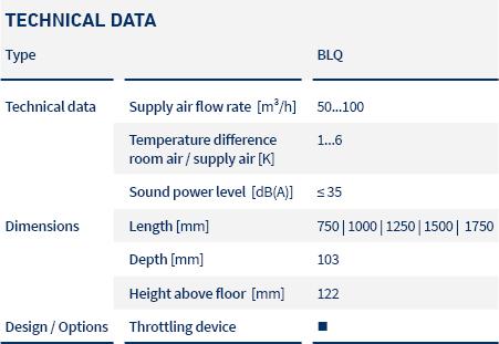pic_table_special diffusers_BLQ_LTG_en