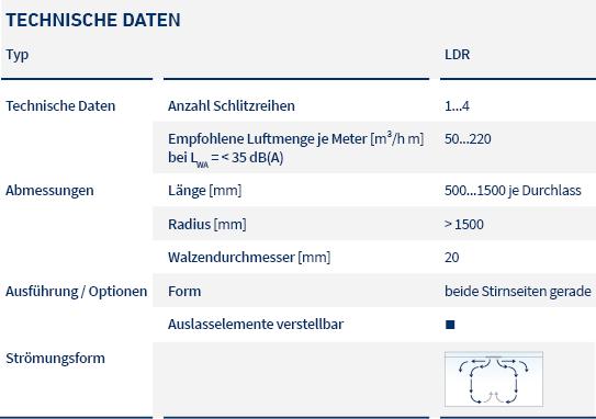 pic_table_special diffusers_LDR_LTG_de