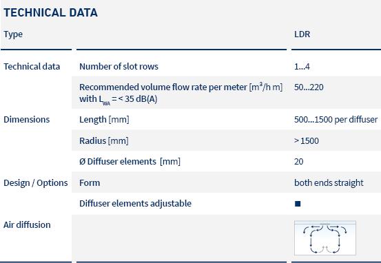 pic_table_special diffusers_LDR_LTG_en