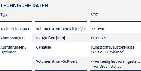 pic_table_flow-rate-controller_VRZ_LTG_deu