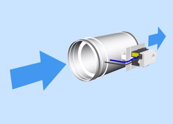 Volumenstromregler variabel <br> VRE
