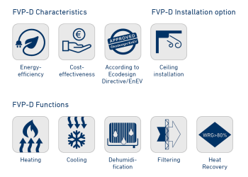 Decentralised ventilation unit FVP-pulse-D<br>ceiling installation