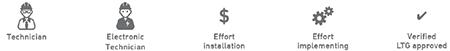 pic_innovation_connectedintelligence_usa_LTG_450x56_300