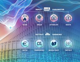 Web-Tool: SystemFinder für Klimatisierungskonzepte