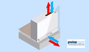 Decentralised ventilation unit FVP-pulse-V<br> sill installation