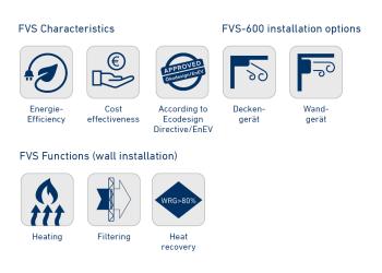 Decentralised school ventilation unit  FVS-600 Eco2School <br>wall installation